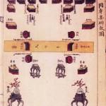 도16. 동뢰연배설도 同牢宴排設圖, 『왕세자가례도감의궤 王世子嘉禮都監儀軌』, 1882. 장서각